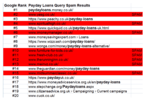 payday-loans-hacked-sites