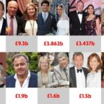 Sunday Times Rich List 2017: Analysis