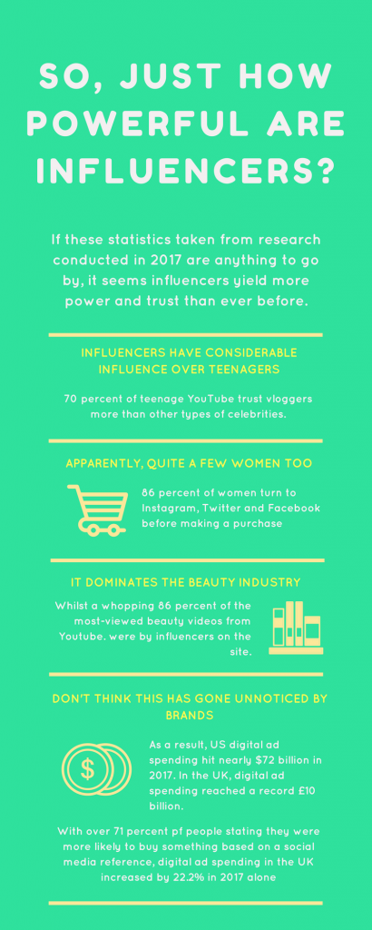 influencers-marketing-statistics