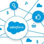 Using Salesforce to Develop Business