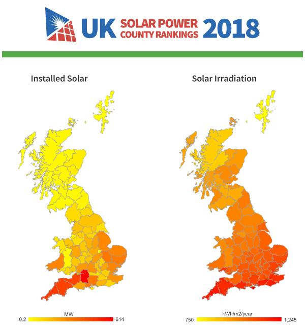 UK-solar