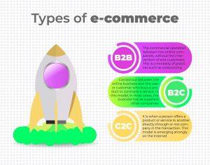 e-commerce-types