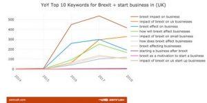 brexit-online-business-concerns