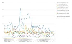 traffic-surge-online