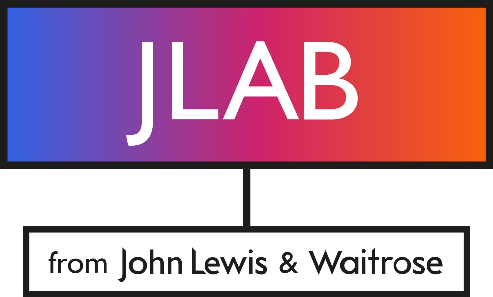 JLAB from John Lewis seeks retail startups for collaboration