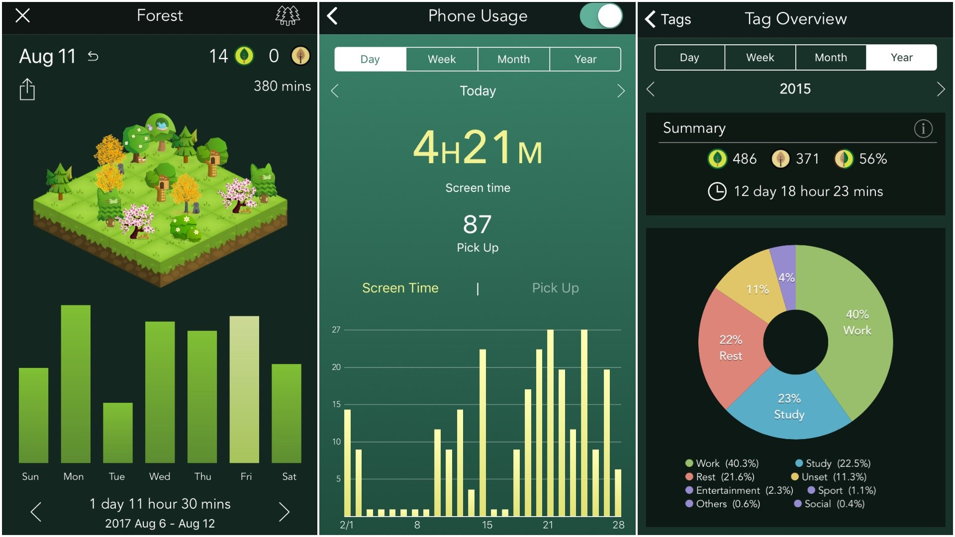 Forest's app helps you to spend less time on your phone.