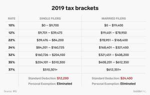 american-tax-brackets-2019