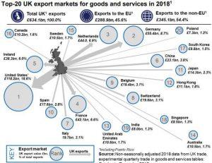 uk-global-trade