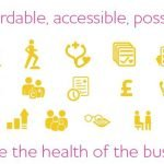 Business Health Insurance Plans from £7 a month
