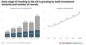 uk-vc-funding-growth