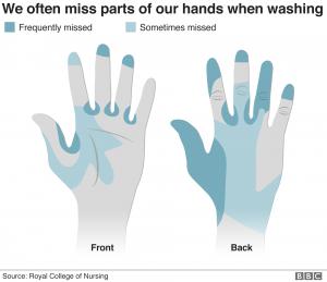royal-college-nursing-hands