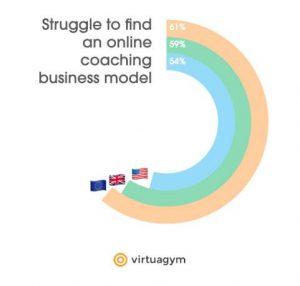 online-coaching-uk-fitness