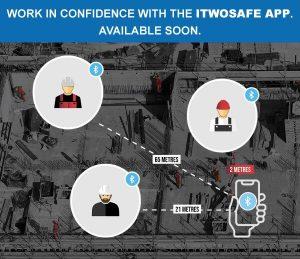 itwosafe-app