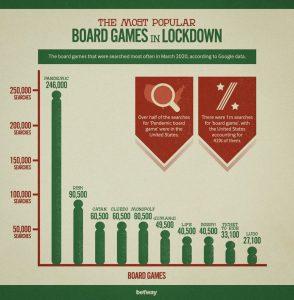 lockdown-board-games
