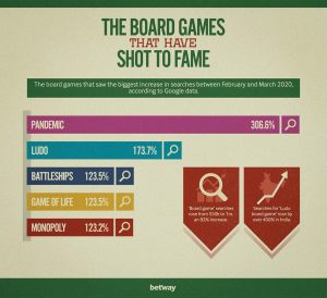 most-popular-global-board-games (1)