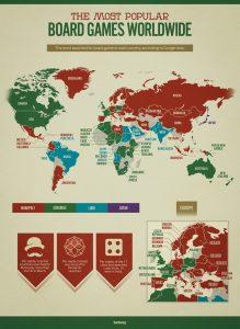 popular-worldwide-board-games