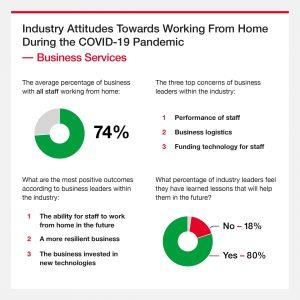 remote-working-attitudes