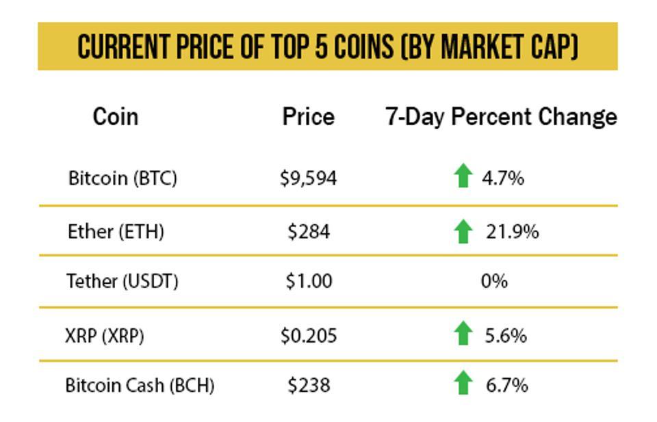 bitcoin-ether
