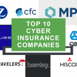 Top 10 Cyber Insurance Companies