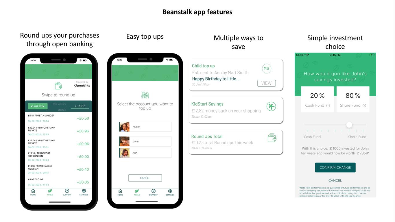 Beanstalk-app-features