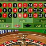 The Future of Online Roulette