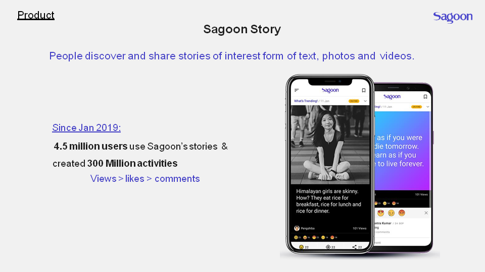 Sagoon products