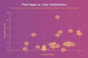 app-user-satisfaction