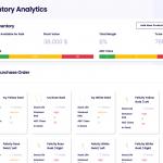 Prediko Startup Profile – TechRound