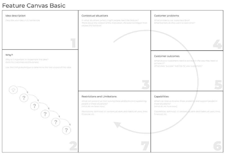 Feature Canvas Basic