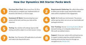 dynamics-365-starter-pack